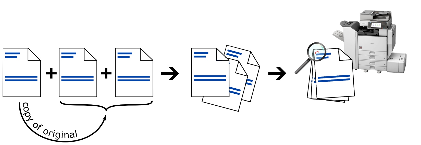 duplicate or triplicate and staple