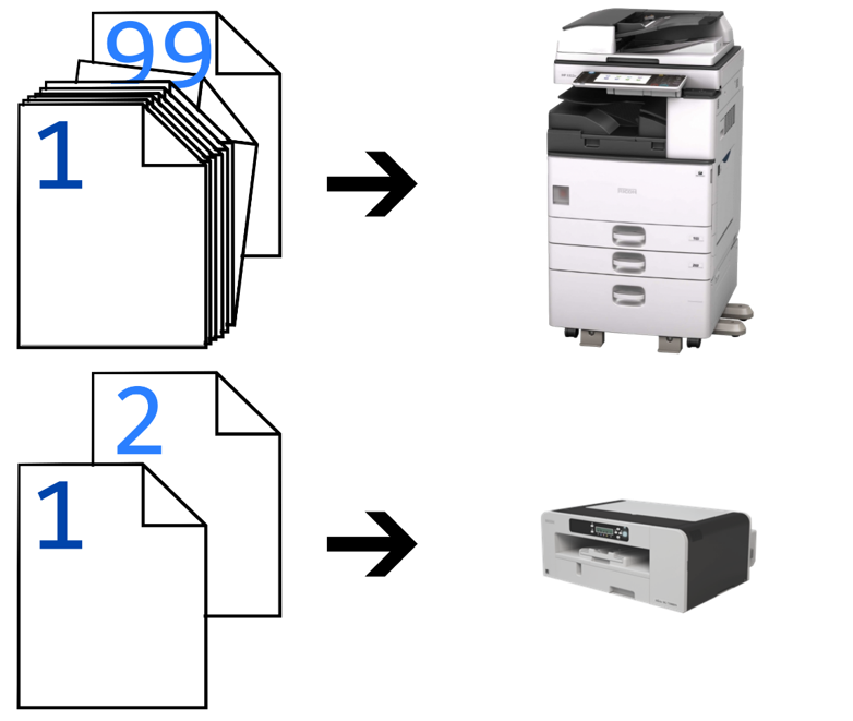 Overview of all features of Ricoh Print&Share virtual printer
